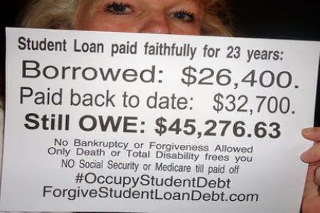 Student Loan Debt education